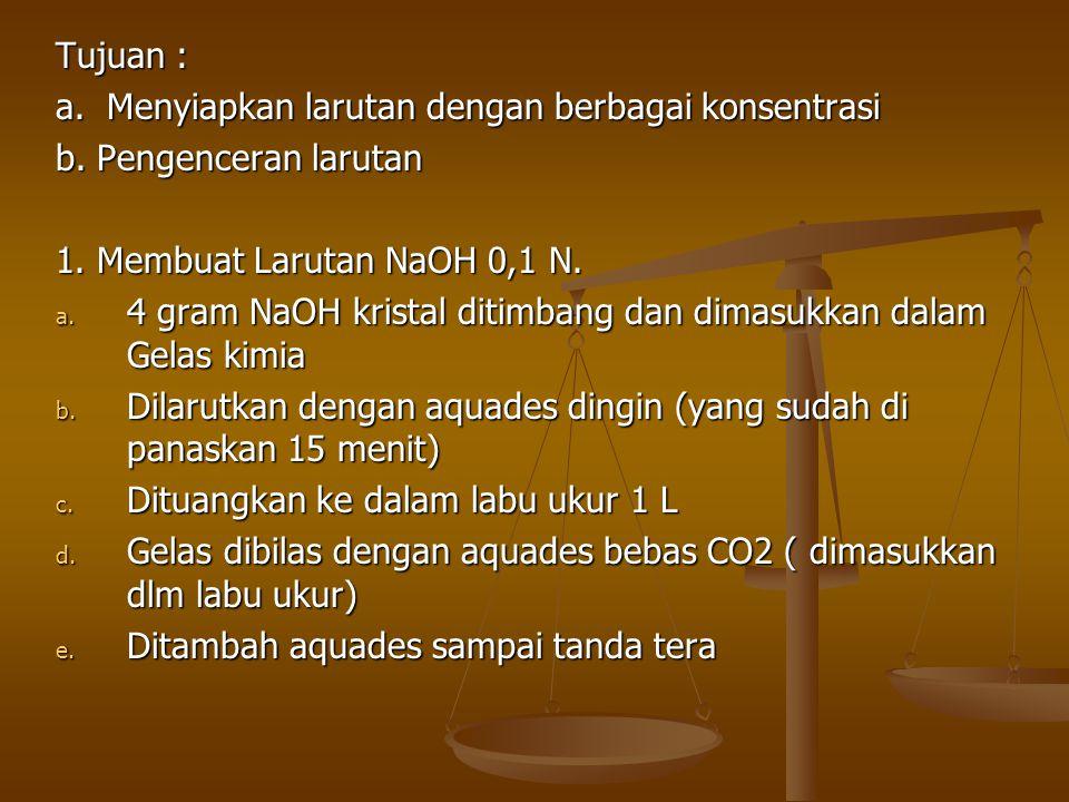 Tujuan : a. Menyiapkan larutan dengan berbagai konsentrasi b. Pengenceran larutan 1. Membuat Larutan NaOH 0,1 N. a. 4 gram NaOH kristal ditimbang dan