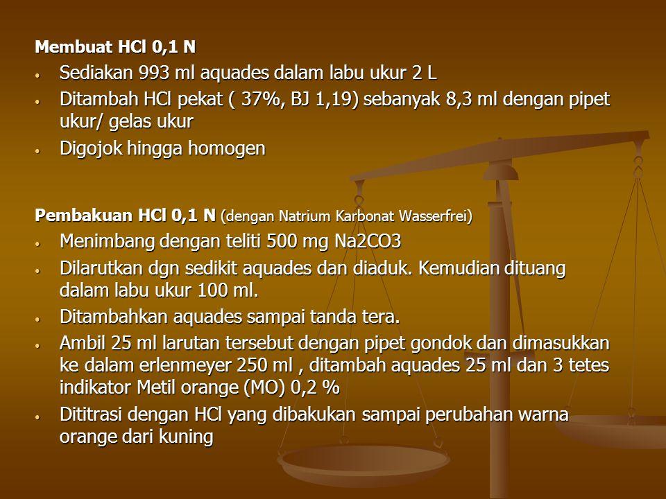 Membuat HCl 0,1 N Sediakan 993 ml aquades dalam labu ukur 2 L Sediakan 993 ml aquades dalam labu ukur 2 L Ditambah HCl pekat ( 37%, BJ 1,19) sebanyak
