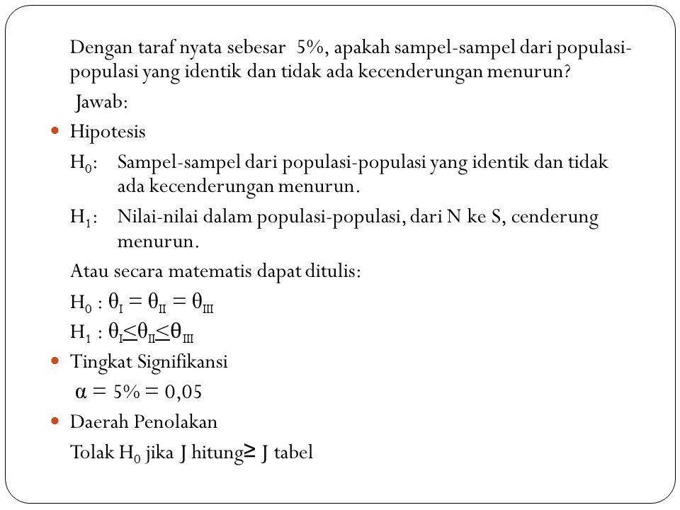 Dengan taraf nyata sebesar 5%, apakah sampel-sampel dari populasi- populasi yang identik dan tidak ada kecenderungan menurun? Jawab: Hipotesis H 0 : S