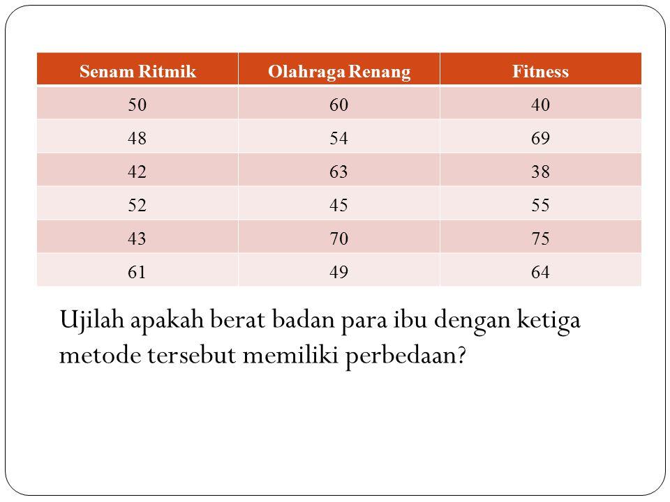Senam RitmikOlahraga RenangFitness 506040 485469 426338 524555 437075 614964 Ujilah apakah berat badan para ibu dengan ketiga metode tersebut memiliki perbedaan