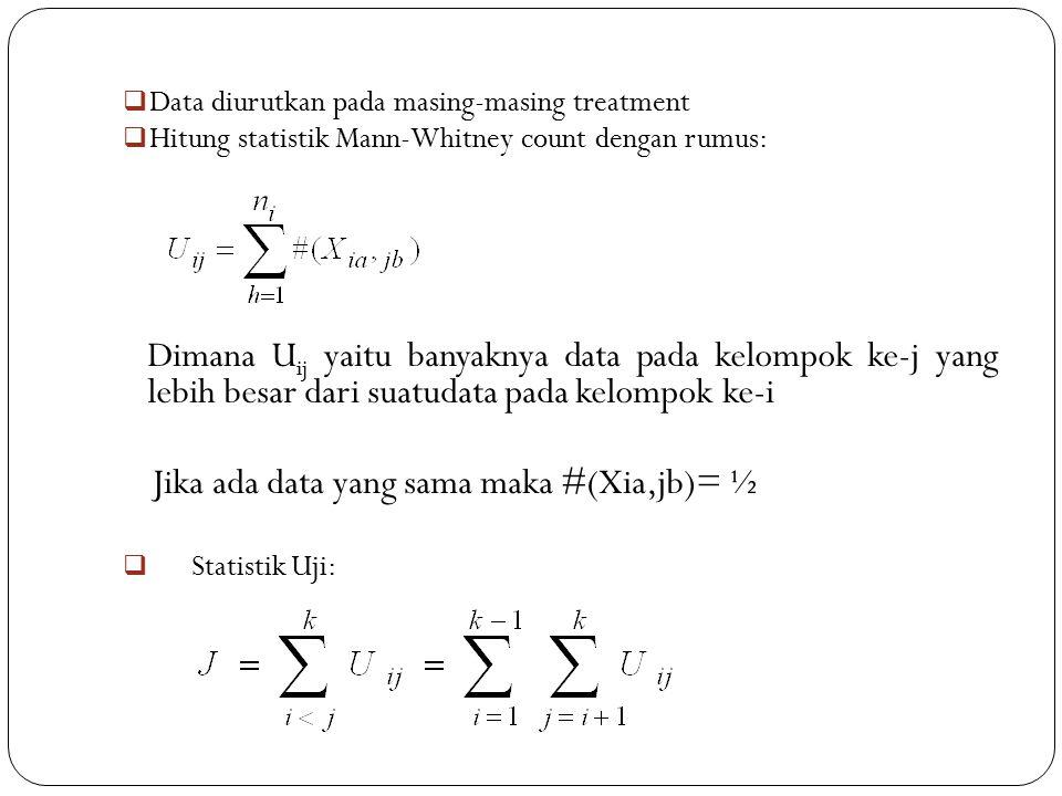  Data diurutkan pada masing-masing treatment  Hitung statistik Mann-Whitney count dengan rumus: Dimana U ij yaitu banyaknya data pada kelompok ke-j yang lebih besar dari suatudata pada kelompok ke-i Jika ada data yang sama maka #(Xia,jb)= ½  Statistik Uji: