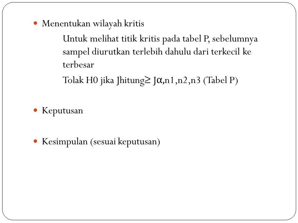 Menentukan wilayah kritis Untuk melihat titik kritis pada tabel P, sebelumnya sampel diurutkan terlebih dahulu dari terkecil ke terbesar Tolak H0 jika Jhitung≥ J α,n1,n2,n3 (Tabel P) Keputusan Kesimpulan (sesuai keputusan)