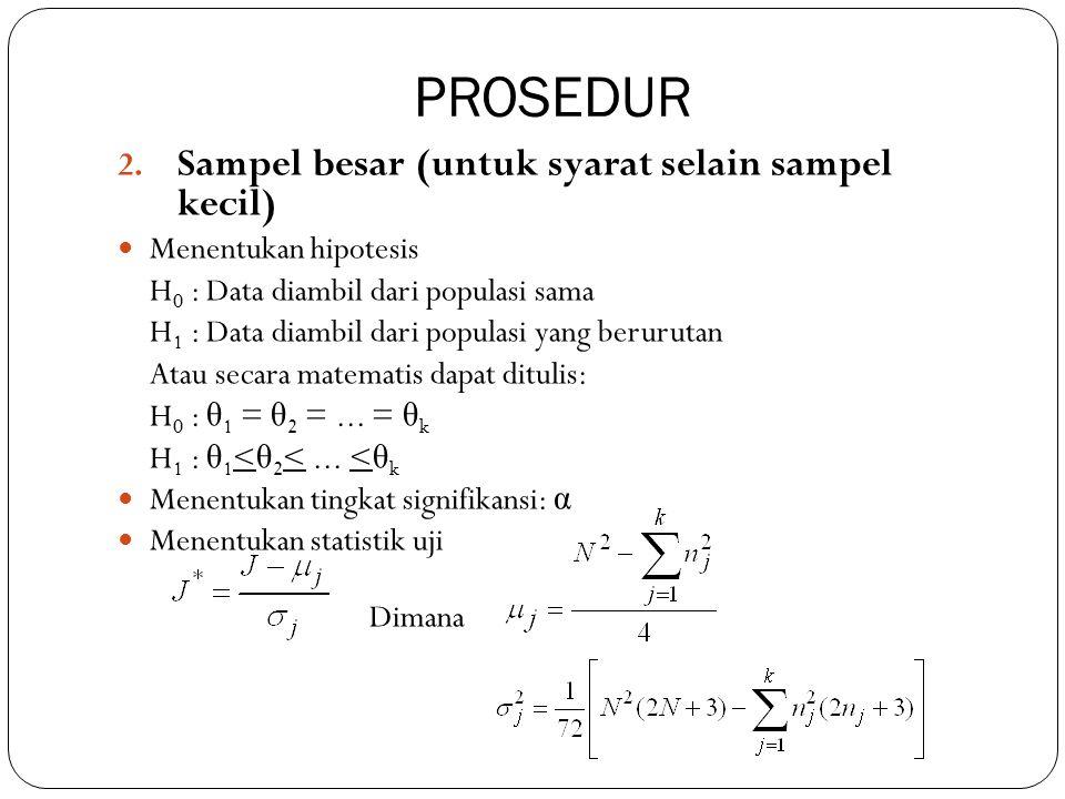 PROSEDUR 2. Sampel besar (untuk syarat selain sampel kecil) Menentukan hipotesis H 0 : Data diambil dari populasi sama H 1 : Data diambil dari populas