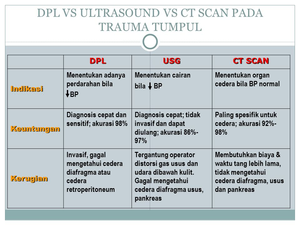 DPL VS ULTRASOUND VS CT SCAN PADA TRAUMA TUMPUL DPLUSG CT SCAN Indikasi Menentukan adanya perdarahan bila BP Menentukan cairan bila BP Menentukan orga