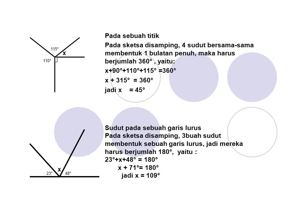 Pada sebuah titik Pada sketsa disamping, 4 sudut bersama-sama membentuk 1 bulatan penuh, maka harus berjumlah 360°, yaitu: x+90°+110°+115° =360° x + 315° = 360° jadi x = 45° Sudut pada sebuah garis lurus Pada sketsa disamping, 3buah sudut membentuk sebuah garis lurus, jadi mereka harus berjumlah 180°, yaitu : 23°+x+48° = 180° x + 71°= 180° jadi x = 109° 115° 110° x 23°48° x