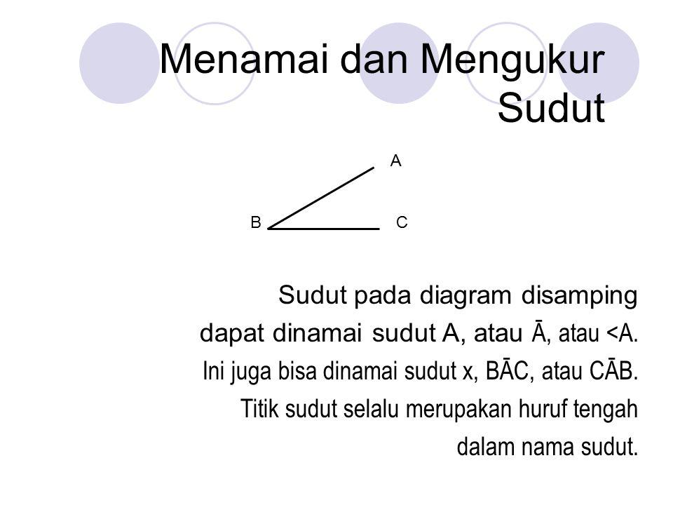 Menggambar sudut Ikuti langkah-langkah berikut : 1.Awali dengan sebuah garis lurus dan tandai A dan B 2.Tempatkan titik pusat busurmu diatas sudut A dan garis 0 pada busur diatas lengan AB.