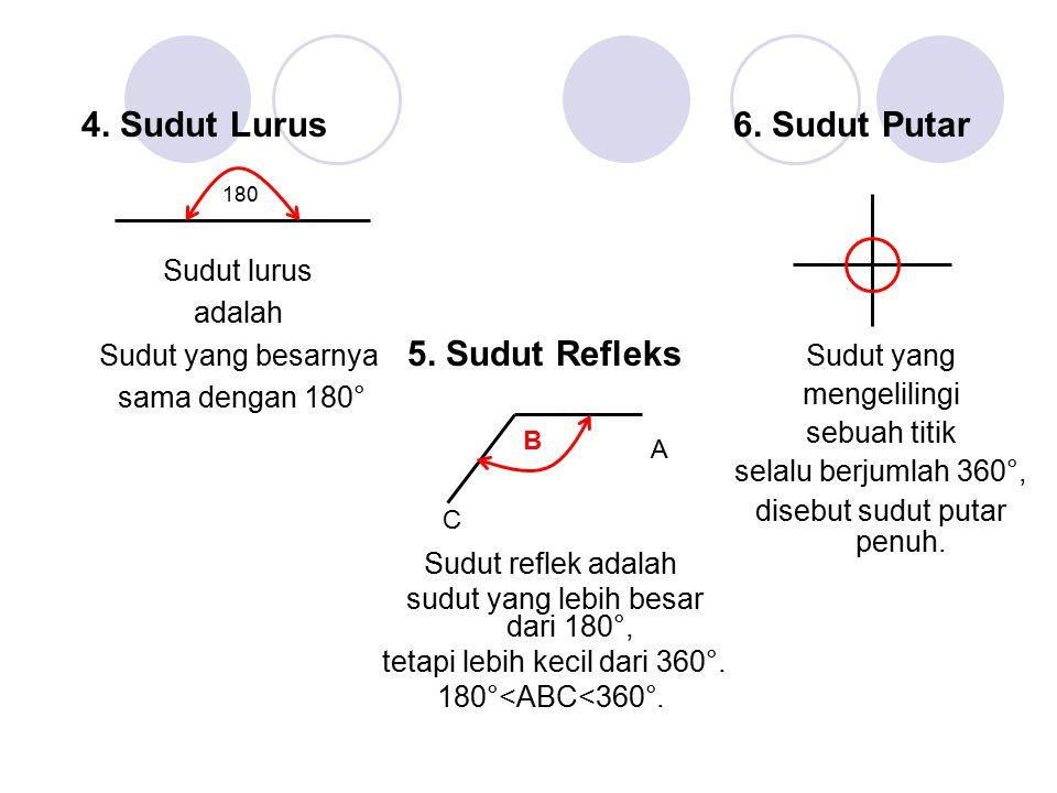 4. Sudut Lurus 180 Sudut lurus adalah Sudut yang besarnya sama dengan 180° 5. Sudut Refleks C A Sudut reflek adalah sudut yang lebih besar dari 180°,