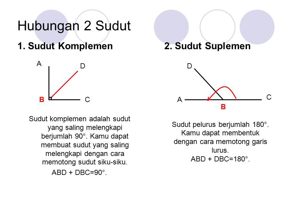 Hubungan 2 Sudut 1. Sudut Komplemen A BC D Sudut komplemen adalah sudut yang saling melengkapi berjumlah 90°. Kamu dapat membuat sudut yang saling mel