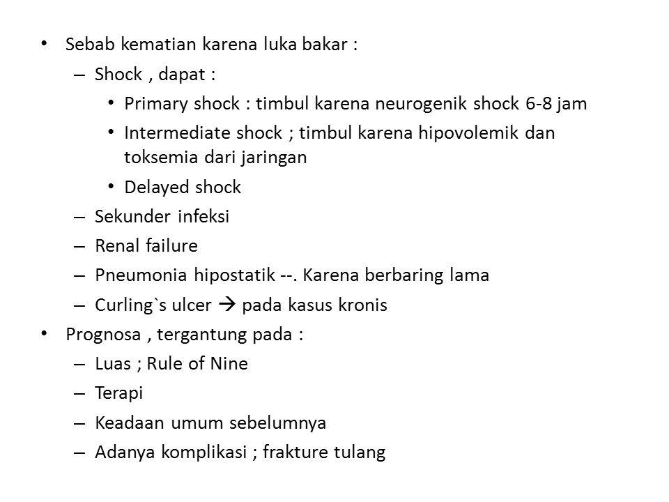 Sebab kematian karena luka bakar : – Shock, dapat : Primary shock : timbul karena neurogenik shock 6-8 jam Intermediate shock ; timbul karena hipovole