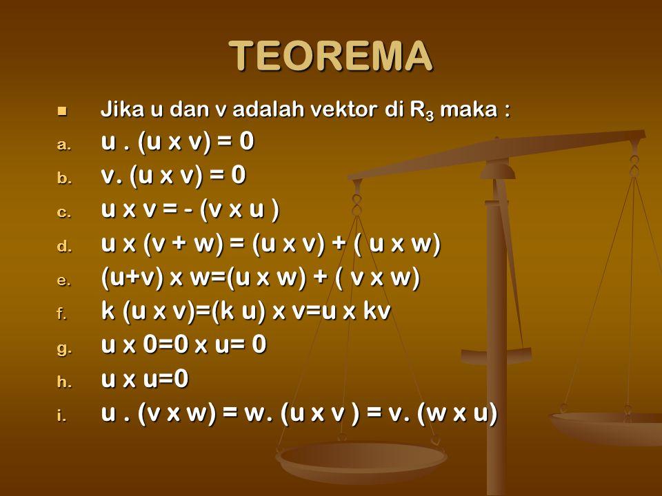 TEOREMA Jika u dan v adalah vektor di R 3 maka : Jika u dan v adalah vektor di R 3 maka : a.