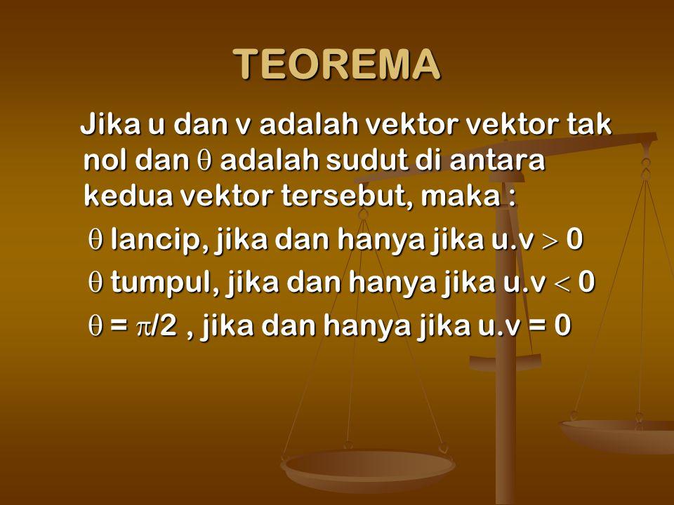 TEOREMA Jika u dan v adalah vektor vektor tak nol dan  adalah sudut di antara kedua vektor tersebut, maka : Jika u dan v adalah vektor vektor tak nol dan  adalah sudut di antara kedua vektor tersebut, maka :  lancip, jika dan hanya jika u.v  0  lancip, jika dan hanya jika u.v  0  tumpul, jika dan hanya jika u.v  0  tumpul, jika dan hanya jika u.v  0  =  /2, jika dan hanya jika u.v = 0  =  /2, jika dan hanya jika u.v = 0