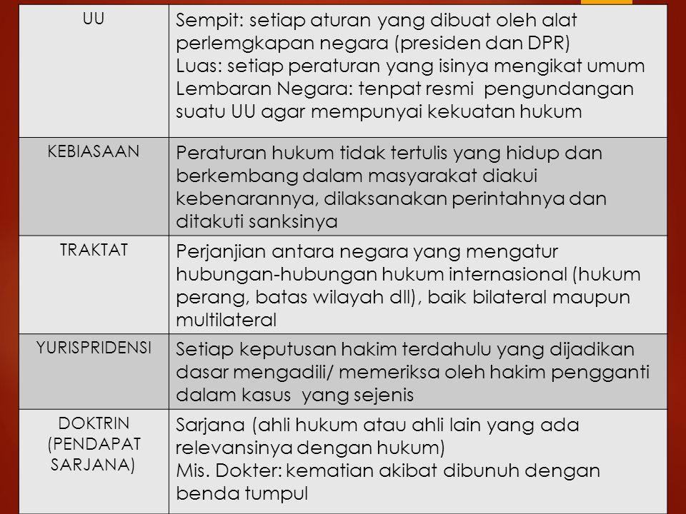 UU Sempit: setiap aturan yang dibuat oleh alat perlemgkapan negara (presiden dan DPR) Luas: setiap peraturan yang isinya mengikat umum Lembaran Negara