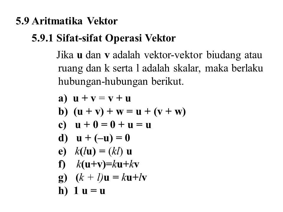5.9 Aritmatika Vektor 5.9.1 Sifat-sifat Operasi Vektor Jika u dan v adalah vektor-vektor biudang atau ruang dan k serta l adalah skalar, maka berlaku