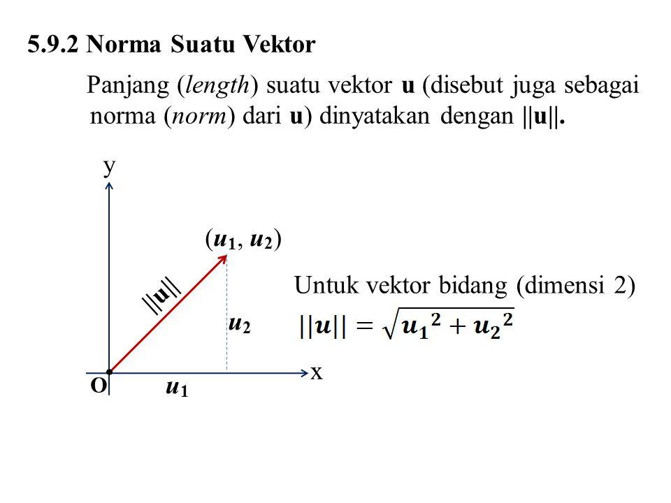 5.9.2 Norma Suatu Vektor Panjang (length) suatu vektor u (disebut juga sebagai norma (norm) dari u) dinyatakan dengan ||u||. y x O ||u||  (u 1, u 2 )