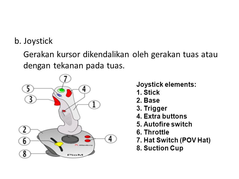 - Mouse Optic Terdiri dari 2 LED (Light Emitting Diode) dan 2 lensa (photo-transistor) untuk medeteksi gerakan. Salah satu LED akan mengeluarkan cahay