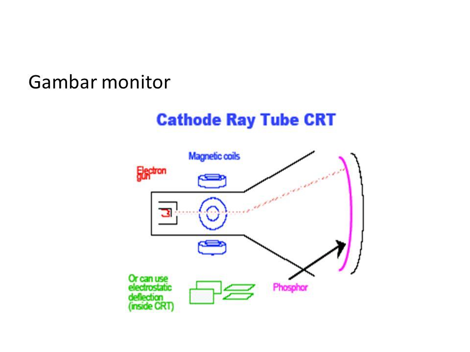 5. Layar Tampilan terdiri dari : a.Pengingat digital (frame buffer) Citra yang akan ditampilkan ke layar disimpan sebagai matrix nilai elemennya menun