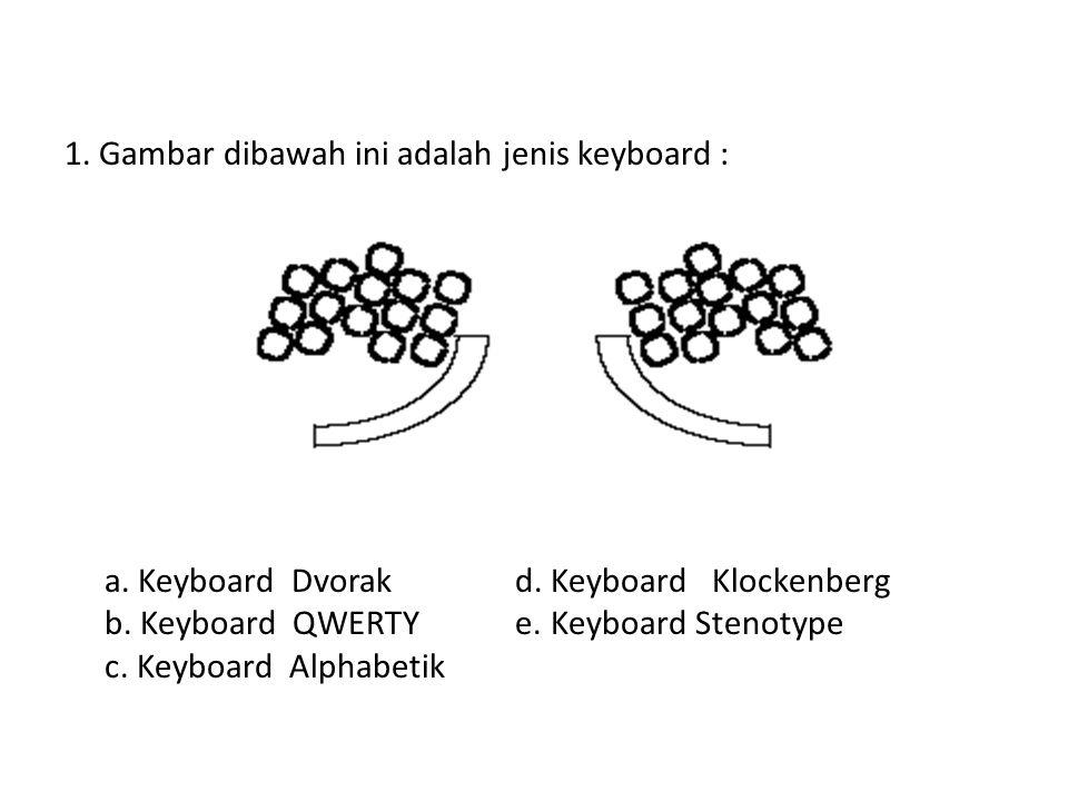 5. Yang termasuk kelompok dalam tombol pada papan ketik adalah, kecuali : a. Tombol Fungsi b. Tombol Kontrol c. Alfabet d. Tombol Alphanumerik e. Tomb