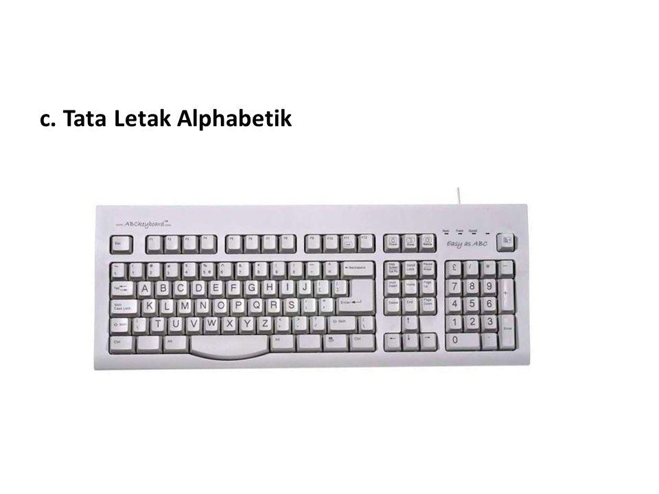 1.Gambar dibawah ini adalah jenis keyboard : a. Keyboard Dvorak d.