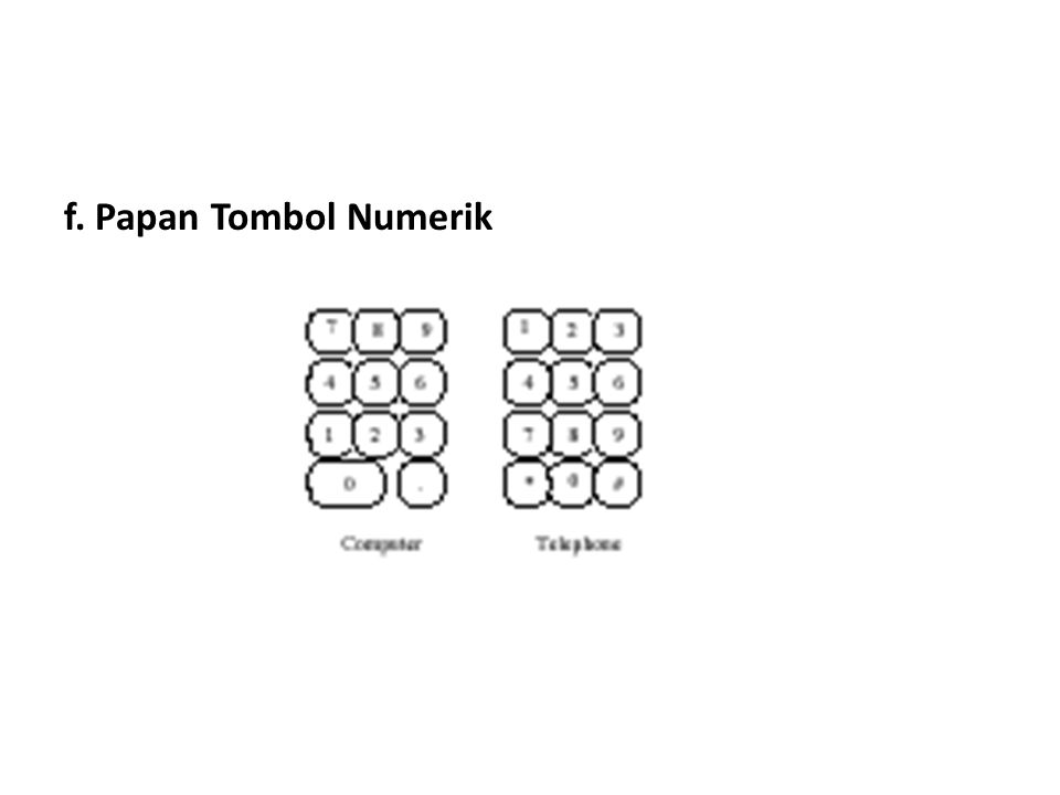 5.Yang termasuk kelompok dalam tombol pada papan ketik adalah, kecuali : a.