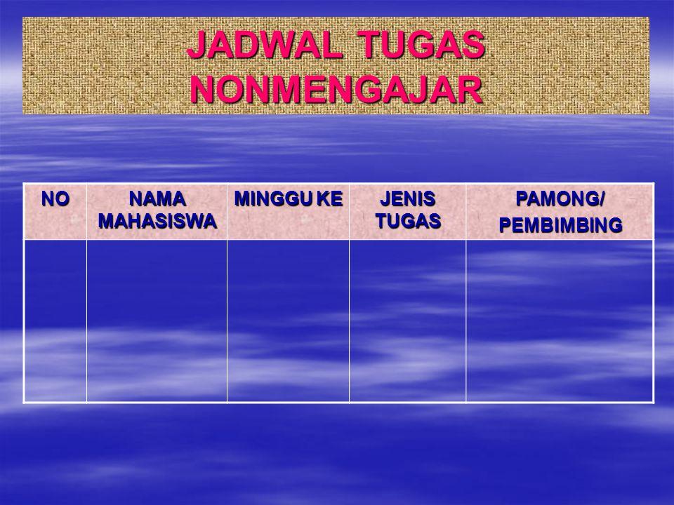 JADWAL TUGAS NONMENGAJAR NO NAMA MAHASISWA MINGGU KE JENIS TUGAS PAMONG/PEMBIMBING