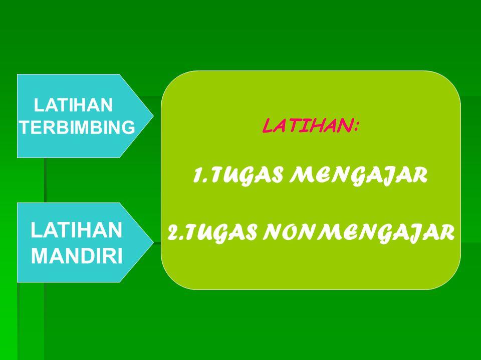 LATIHAN TERBIMBING LATIHAN MANDIRI LATIHAN: 1.TUGAS MENGAJAR 2. TUGAS NONMENGAJAR