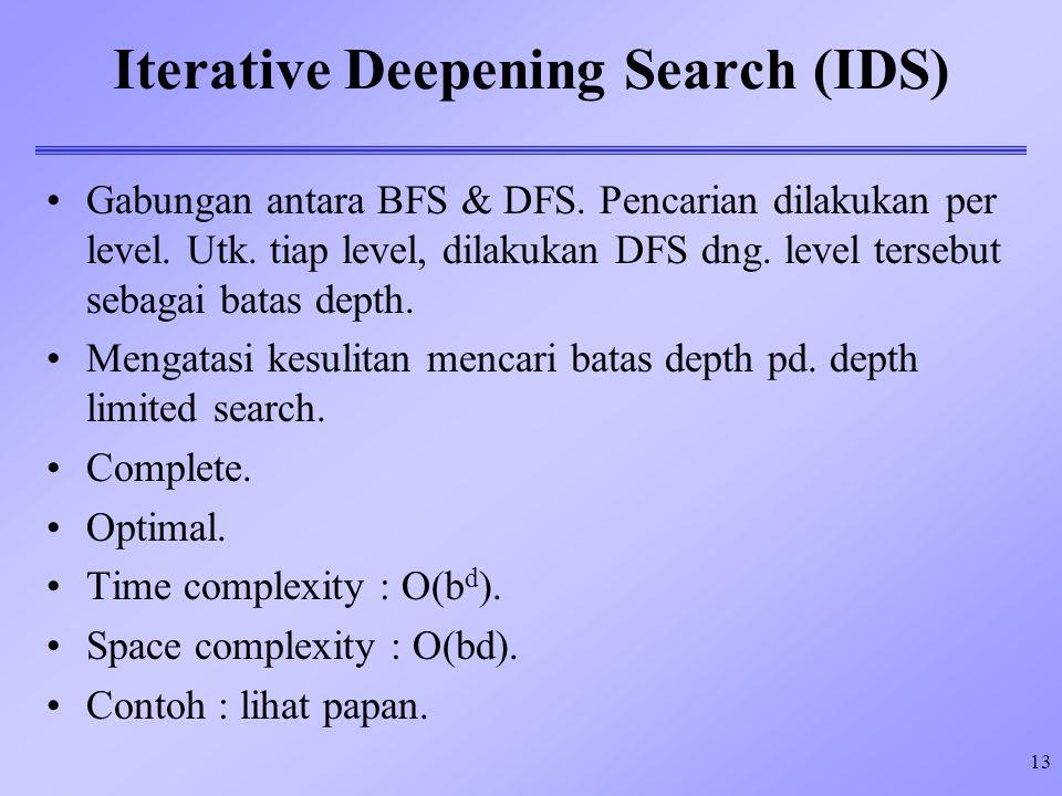 13 Iterative Deepening Search (IDS) Gabungan antara BFS & DFS. Pencarian dilakukan per level. Utk. tiap level, dilakukan DFS dng. level tersebut sebag