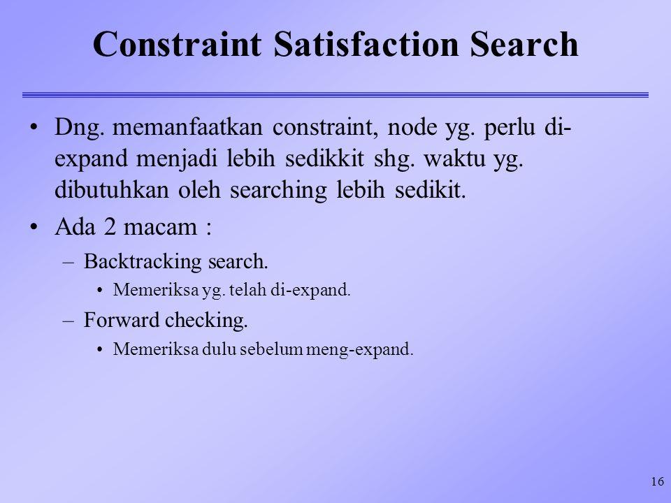 16 Constraint Satisfaction Search Dng. memanfaatkan constraint, node yg. perlu di- expand menjadi lebih sedikkit shg. waktu yg. dibutuhkan oleh search