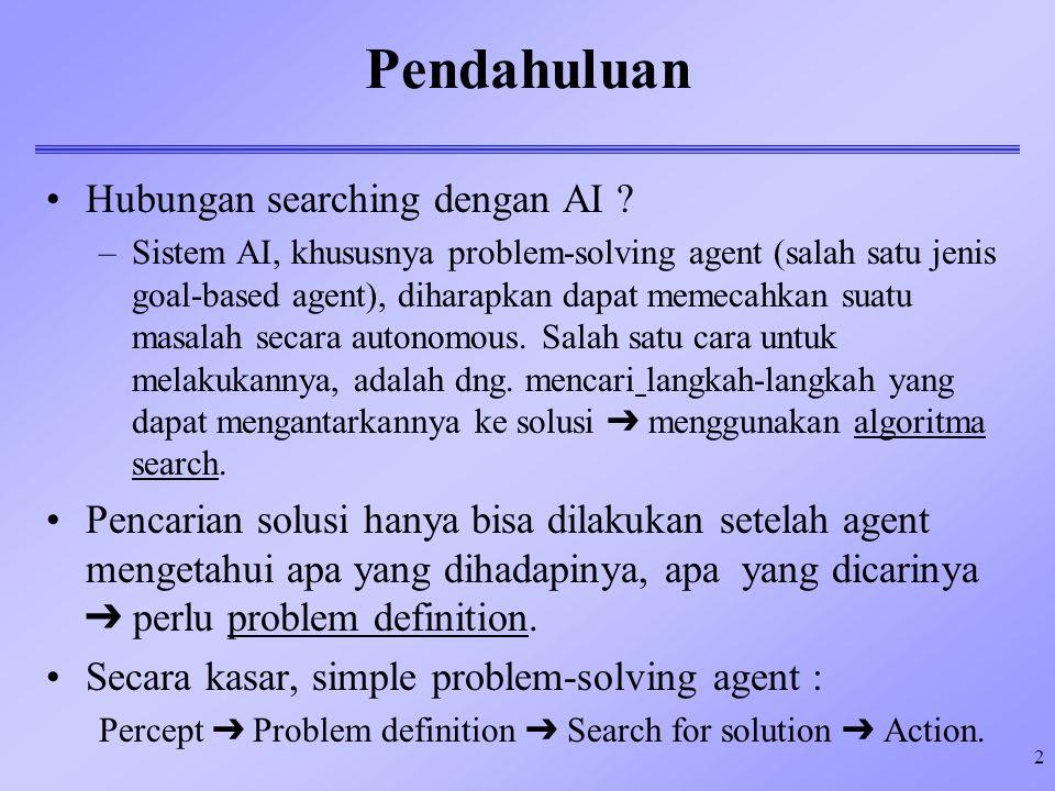 2 Pendahuluan Hubungan searching dengan AI ? –Sistem AI, khususnya problem-solving agent (salah satu jenis goal-based agent), diharapkan dapat memecah