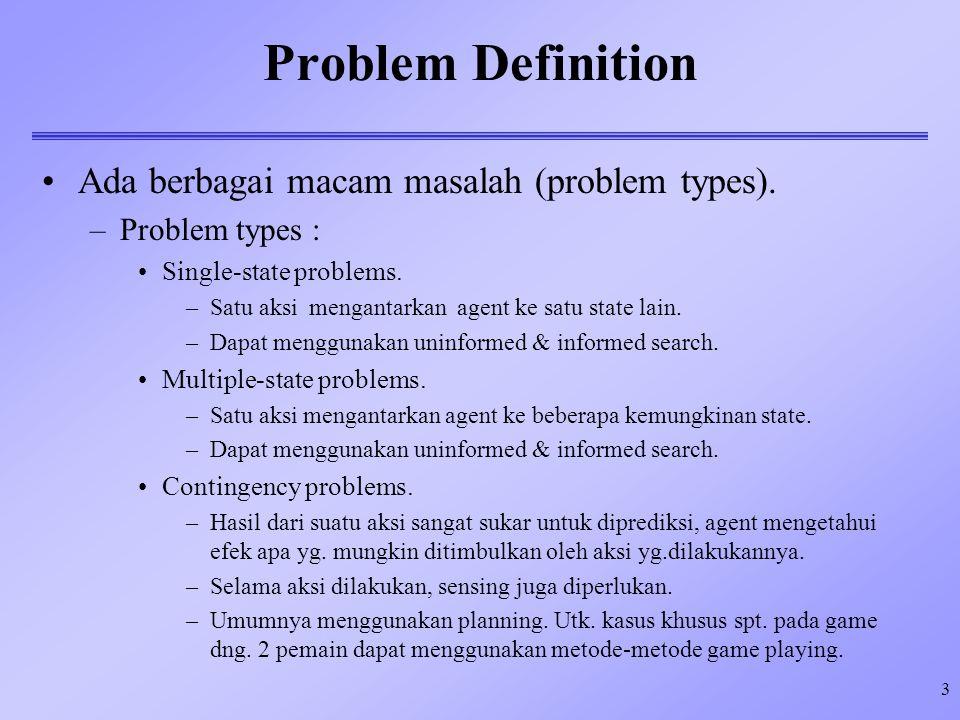 3 Problem Definition Ada berbagai macam masalah (problem types). –Problem types : Single-state problems. –Satu aksi mengantarkan agent ke satu state l
