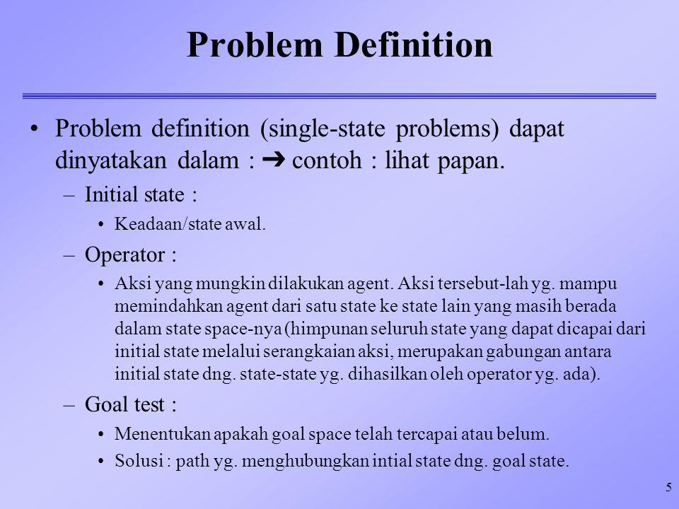 5 Problem Definition Problem definition (single-state problems) dapat dinyatakan dalam :  contoh : lihat papan. –Initial state : Keadaan/state awal.