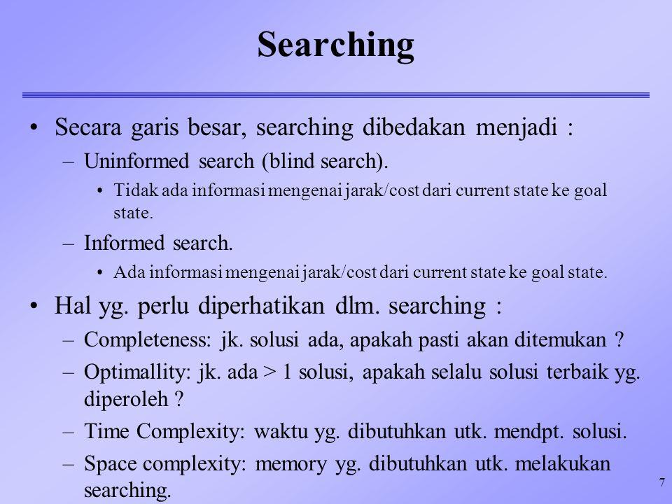 7 Searching Secara garis besar, searching dibedakan menjadi : –Uninformed search (blind search). Tidak ada informasi mengenai jarak/cost dari current