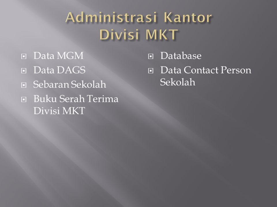  Data MGM  Data DAGS  Sebaran Sekolah  Buku Serah Terima Divisi MKT  Database  Data Contact Person Sekolah