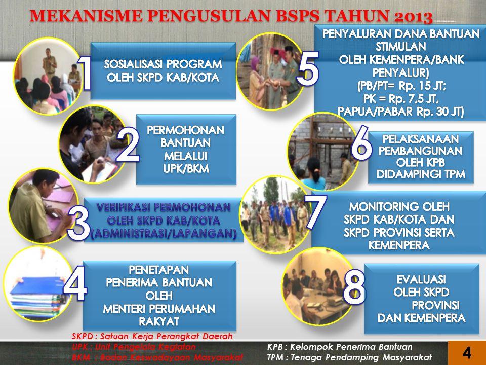 2 KPB : Kelompok Penerima Bantuan TPM : Tenaga Pendamping Masyarakat SKPD : Satuan Kerja Perangkat Daerah UPK : Unit Pengelola Kegiatan BKM : Badan Ke