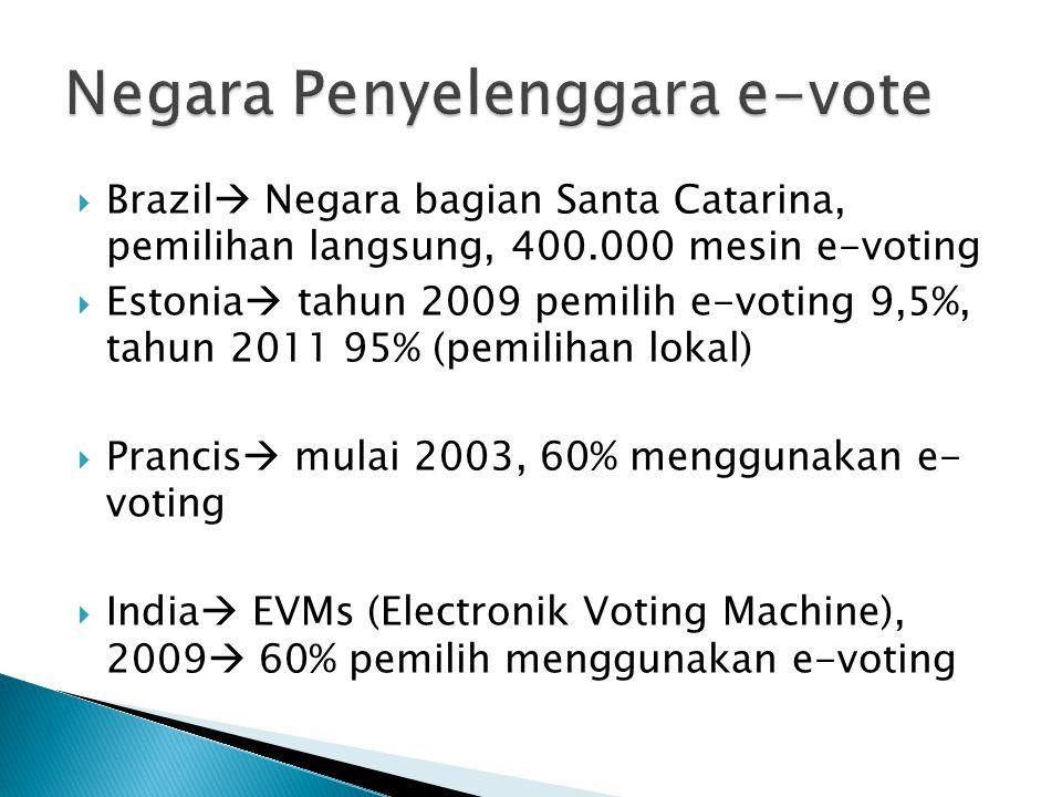  Brazil  Negara bagian Santa Catarina, pemilihan langsung, 400.000 mesin e-voting  Estonia  tahun 2009 pemilih e-voting 9,5%, tahun 2011 95% (pemilihan lokal)  Prancis  mulai 2003, 60% menggunakan e- voting  India  EVMs (Electronik Voting Machine), 2009  60% pemilih menggunakan e-voting