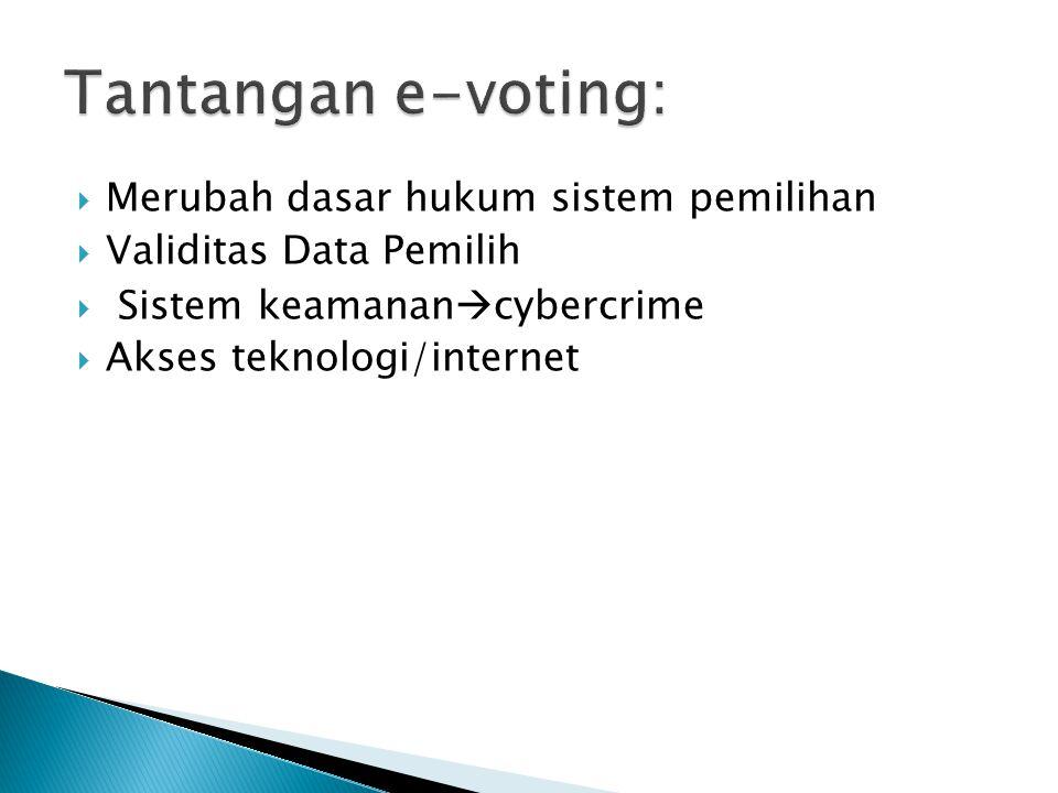  Merubah dasar hukum sistem pemilihan  Validitas Data Pemilih  Sistem keamanan  cybercrime  Akses teknologi/internet