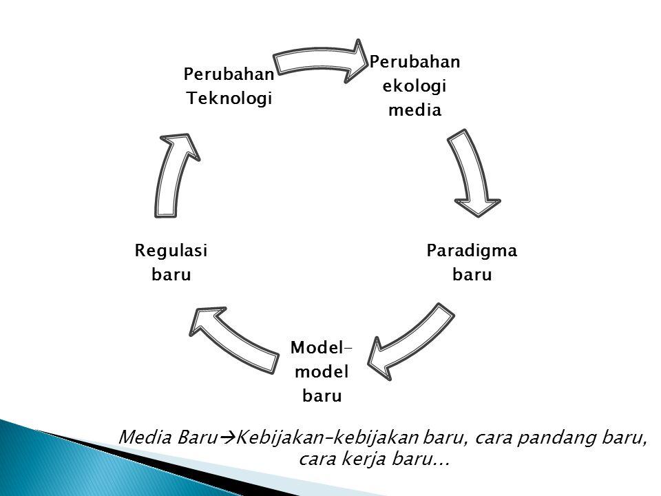 Perubahan ekologi media Paradigma baru Model- model baru Regulasi baru Perubahan Teknologi Media Baru  Kebijakan–kebijakan baru, cara pandang baru, cara kerja baru...