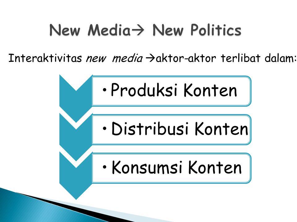 Interaktivitas new media  aktor-aktor terlibat dalam: Produksi KontenDistribusi KontenKonsumsi Konten