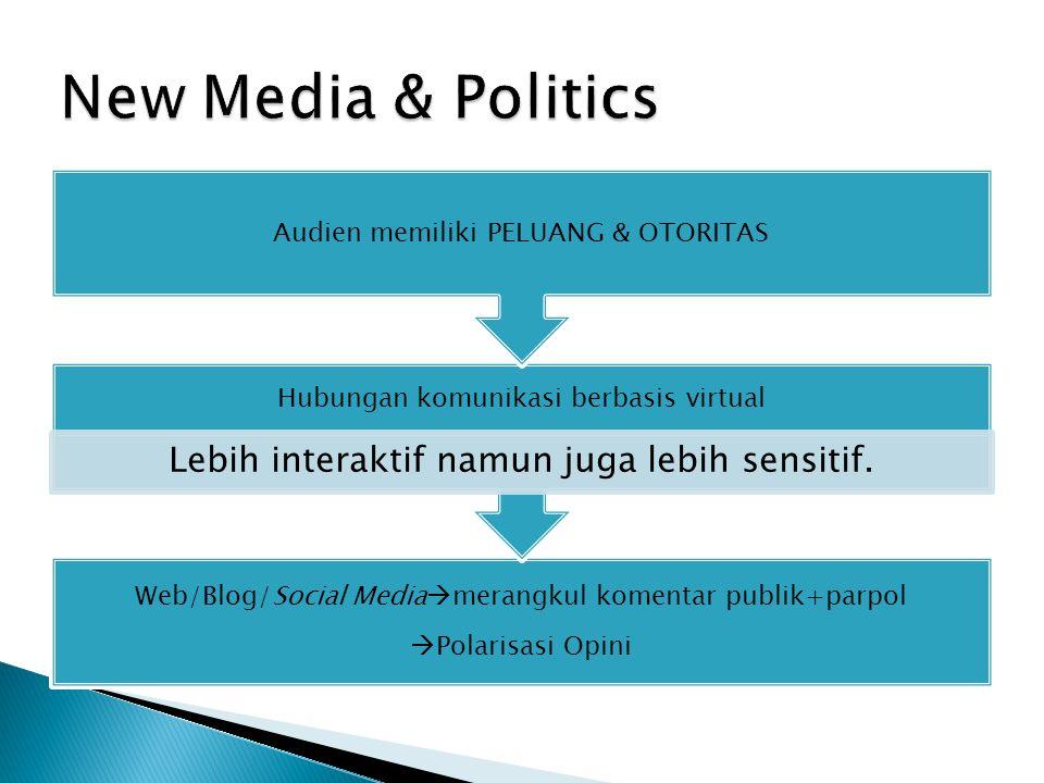 Web/Blog/Social Media  merangkul komentar publik+parpol  Polarisasi Opini Hubungan komunikasi berbasis virtual Lebih interaktif namun juga lebih sensitif.