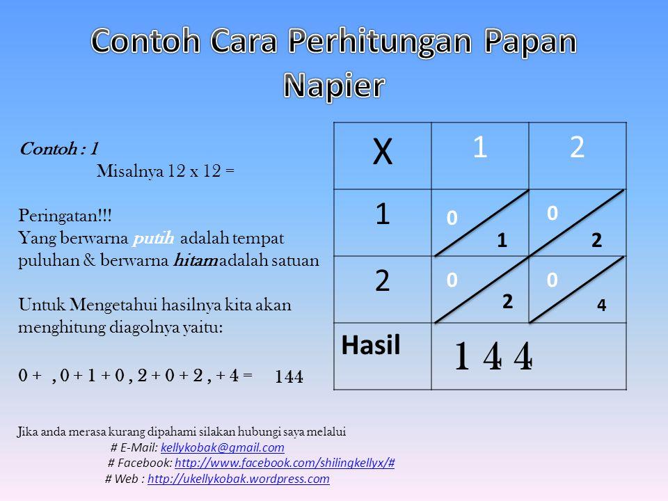 X 12 1 2 Hasil Contoh : 1 Misalnya 12 x 12 = Peringatan!!! Yang berwarna putih adalah tempat puluhan & berwarna hitam adalah satuan Untuk Mengetahui h