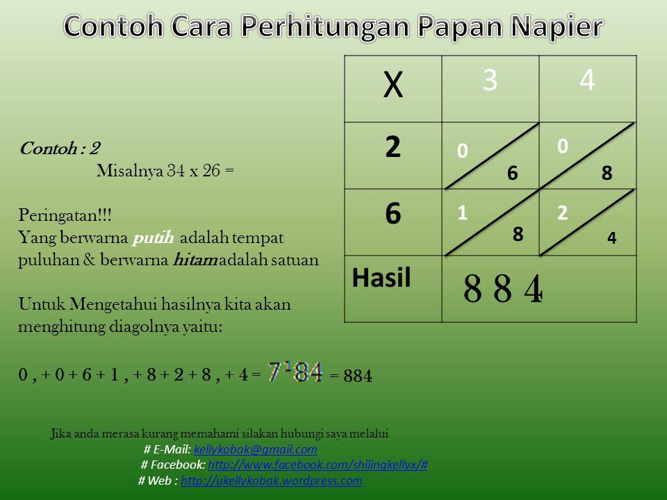X 34 2 6 Hasil Contoh : 2 Misalnya 34 x 26 = Peringatan!!! Yang berwarna putih adalah tempat puluhan & berwarna hitam adalah satuan Untuk Mengetahui h