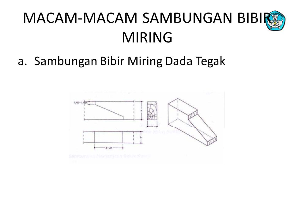 MACAM-MACAM SAMBUNGAN BIBIR MIRING a.Sambungan Bibir Miring Dada Tegak