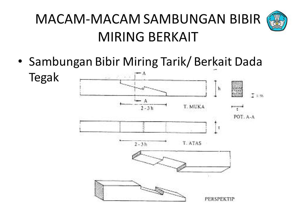 MACAM-MACAM SAMBUNGAN BIBIR MIRING BERKAIT Sambungan Bibir Miring Tarik/ Berkait Dada Tegak