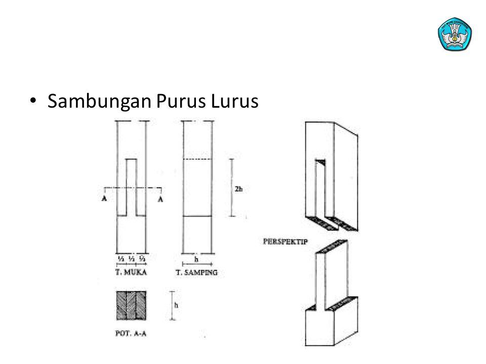 Sambungan Purus Lurus