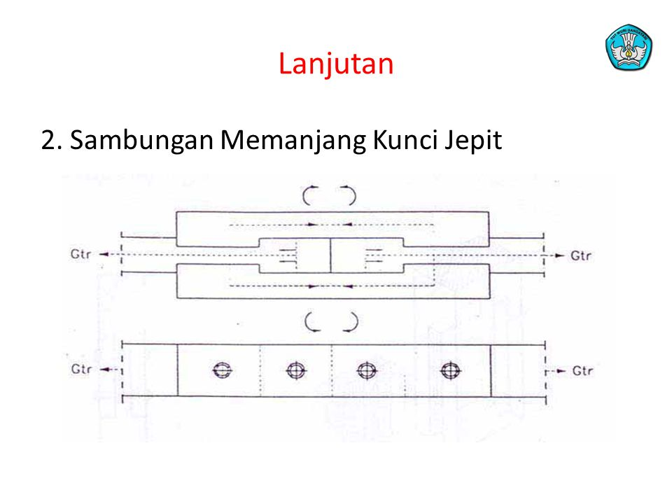 2. Sambungan Memanjang Kunci Jepit