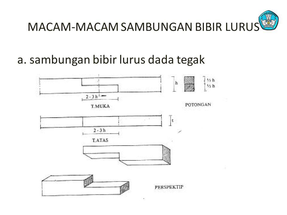 MACAM-MACAM SAMBUNGAN BIBIR LURUS a. sambungan bibir lurus dada tegak