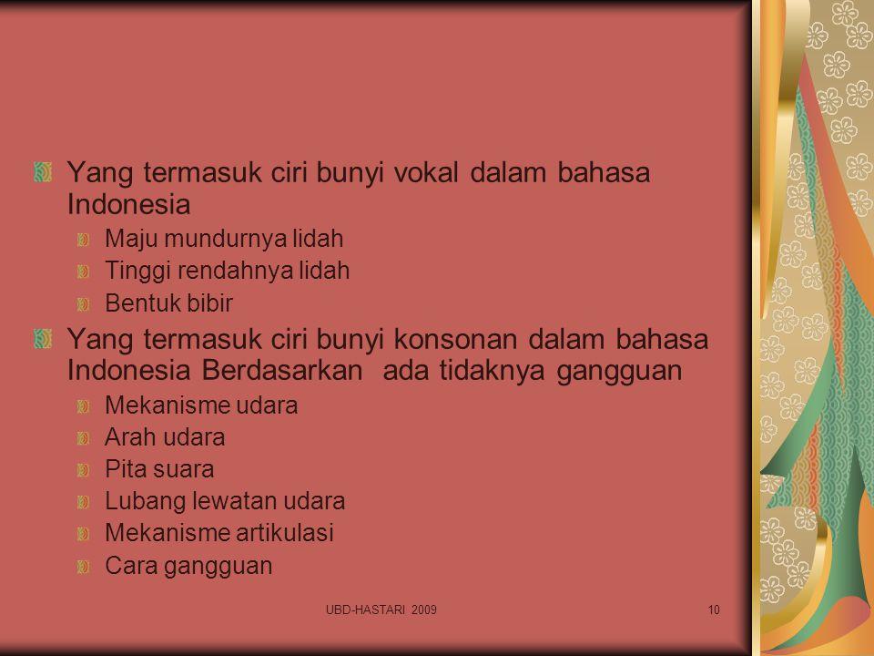 UBD-HASTARI 200910 Yang termasuk ciri bunyi vokal dalam bahasa Indonesia Maju mundurnya lidah Tinggi rendahnya lidah Bentuk bibir Yang termasuk ciri b