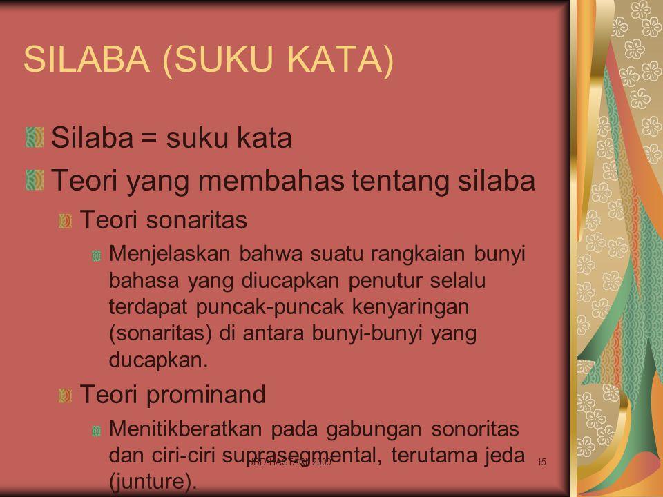 UBD-HASTARI 200915 SILABA (SUKU KATA) Silaba = suku kata Teori yang membahas tentang silaba Teori sonaritas Menjelaskan bahwa suatu rangkaian bunyi ba