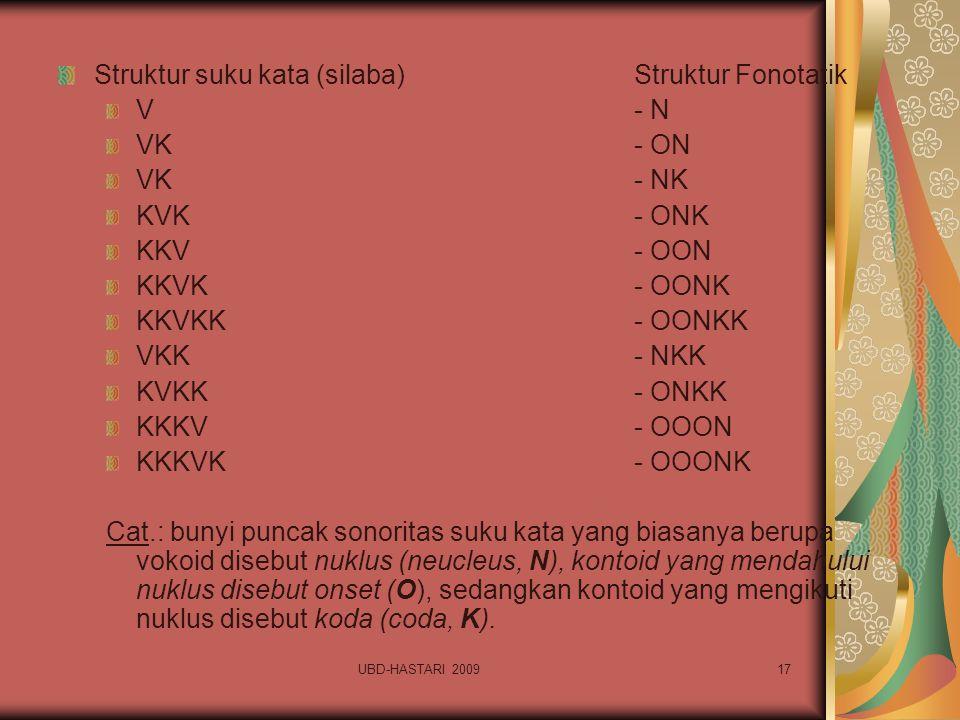 UBD-HASTARI 200917 Struktur suku kata (silaba) Struktur Fonotatik V- N VK- ON VK- NK KVK- ONK KKV- OON KKVK- OONK KKVKK- OONKK VKK- NKK KVKK- ONKK KKKV- OOON KKKVK- OOONK Cat.: bunyi puncak sonoritas suku kata yang biasanya berupa vokoid disebut nuklus (neucleus, N), kontoid yang mendahului nuklus disebut onset (O), sedangkan kontoid yang mengikuti nuklus disebut koda (coda, K).