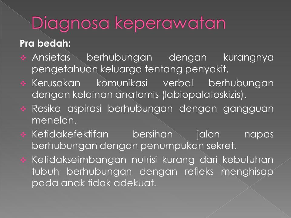Pra bedah:  Ansietas berhubungan dengan kurangnya pengetahuan keluarga tentang penyakit.  Kerusakan komunikasi verbal berhubungan dengan kelainan an
