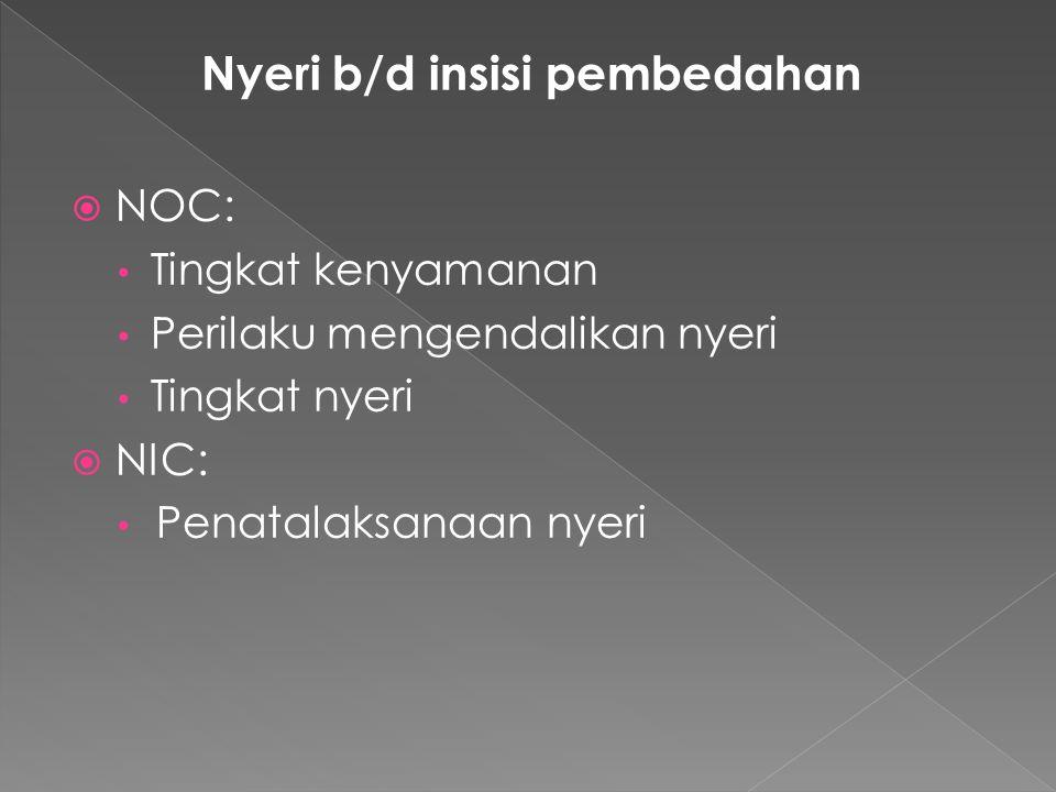 Nyeri b/d insisi pembedahan  NOC: Tingkat kenyamanan Perilaku mengendalikan nyeri Tingkat nyeri  NIC: Penatalaksanaan nyeri